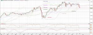 audusd_monthly chart_21 June 2013