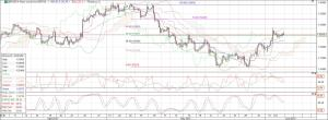 gbpusd_hourly chart_may 2013_6 june 2013